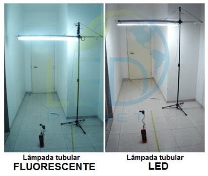 Lâmpada de LED x Lâmpada Fluorescente