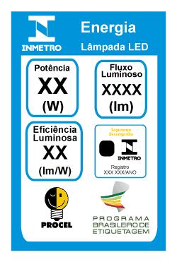Modelo de Etiqueta de Certificação INMETRO para Lâmpadas LED